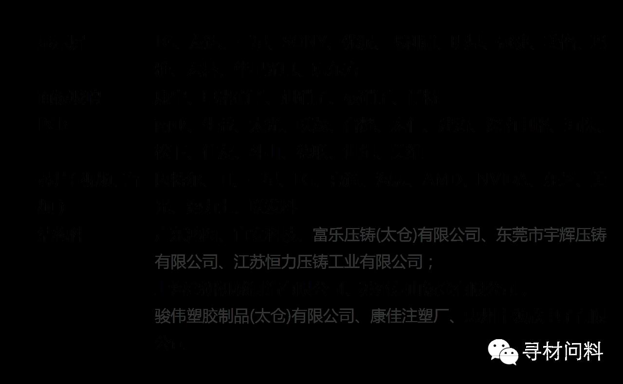 长虹sf2515彩电行电路图