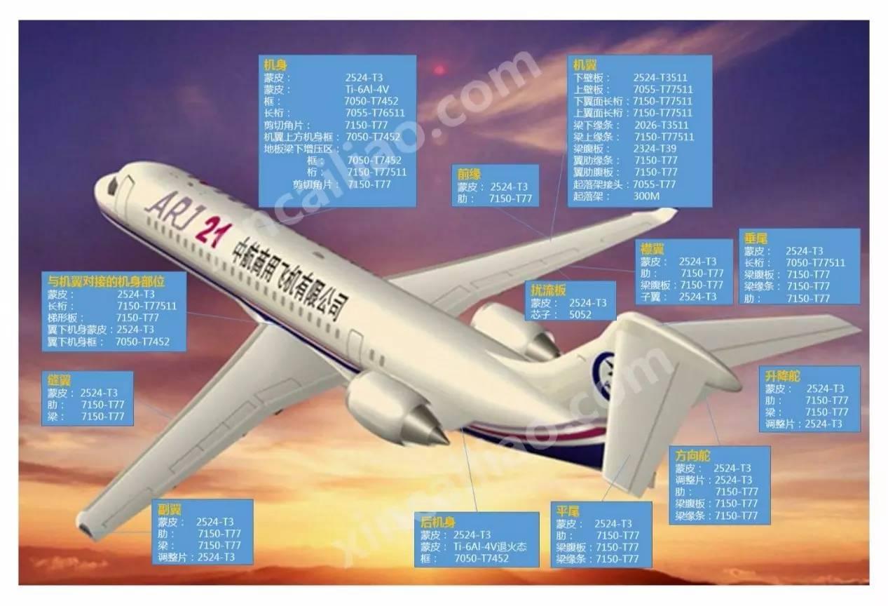 从国产大飞机c919下线