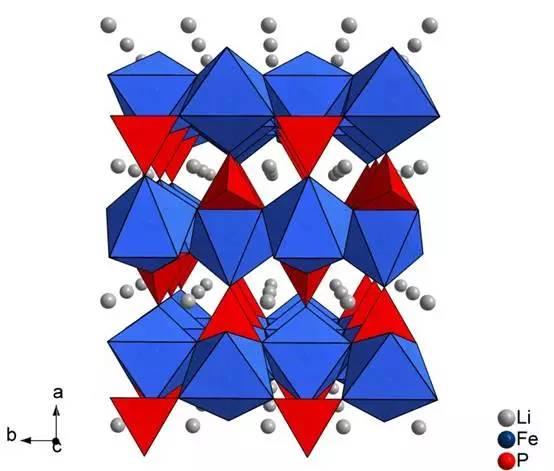 一员——磷酸铁锂